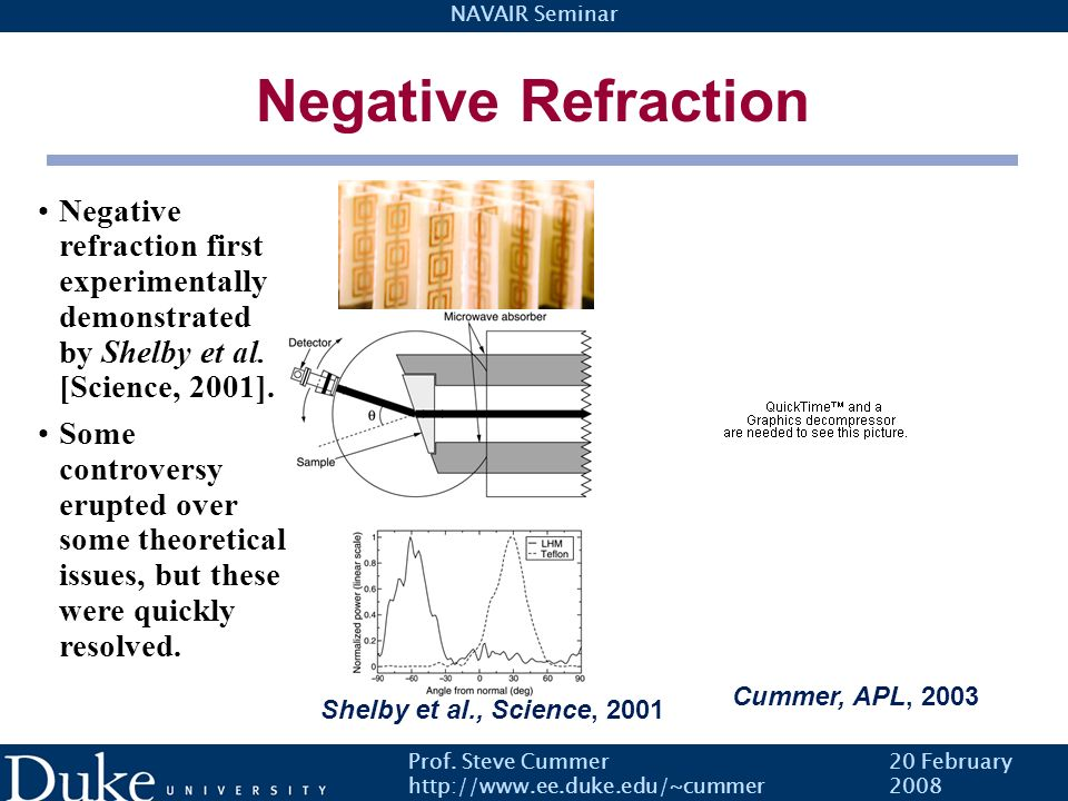 Negative Refraction Negative refraction first experimentally demonstrated by Shelby et al. [Science, 2001].